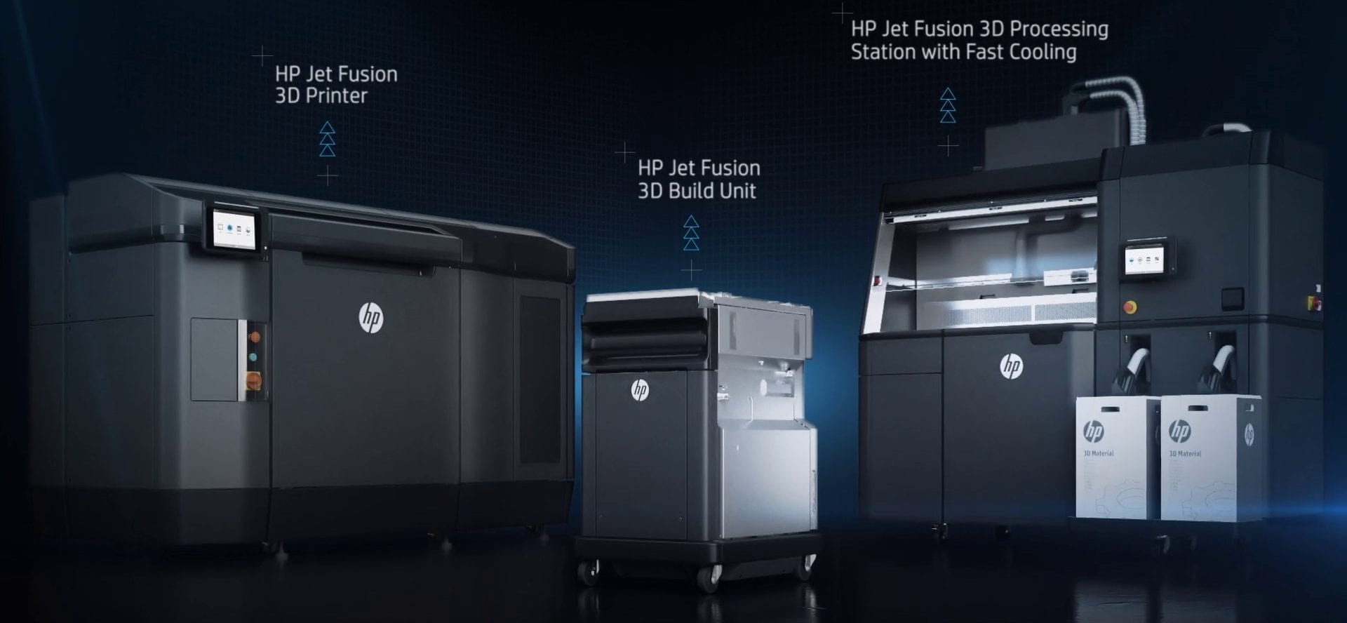 HP Jet Fusion – Devrim Niteliğinde Adım