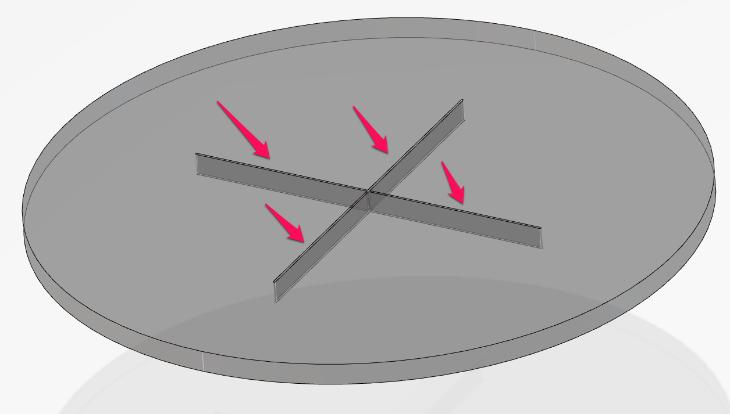 Pratik Tasarım Teknikleri